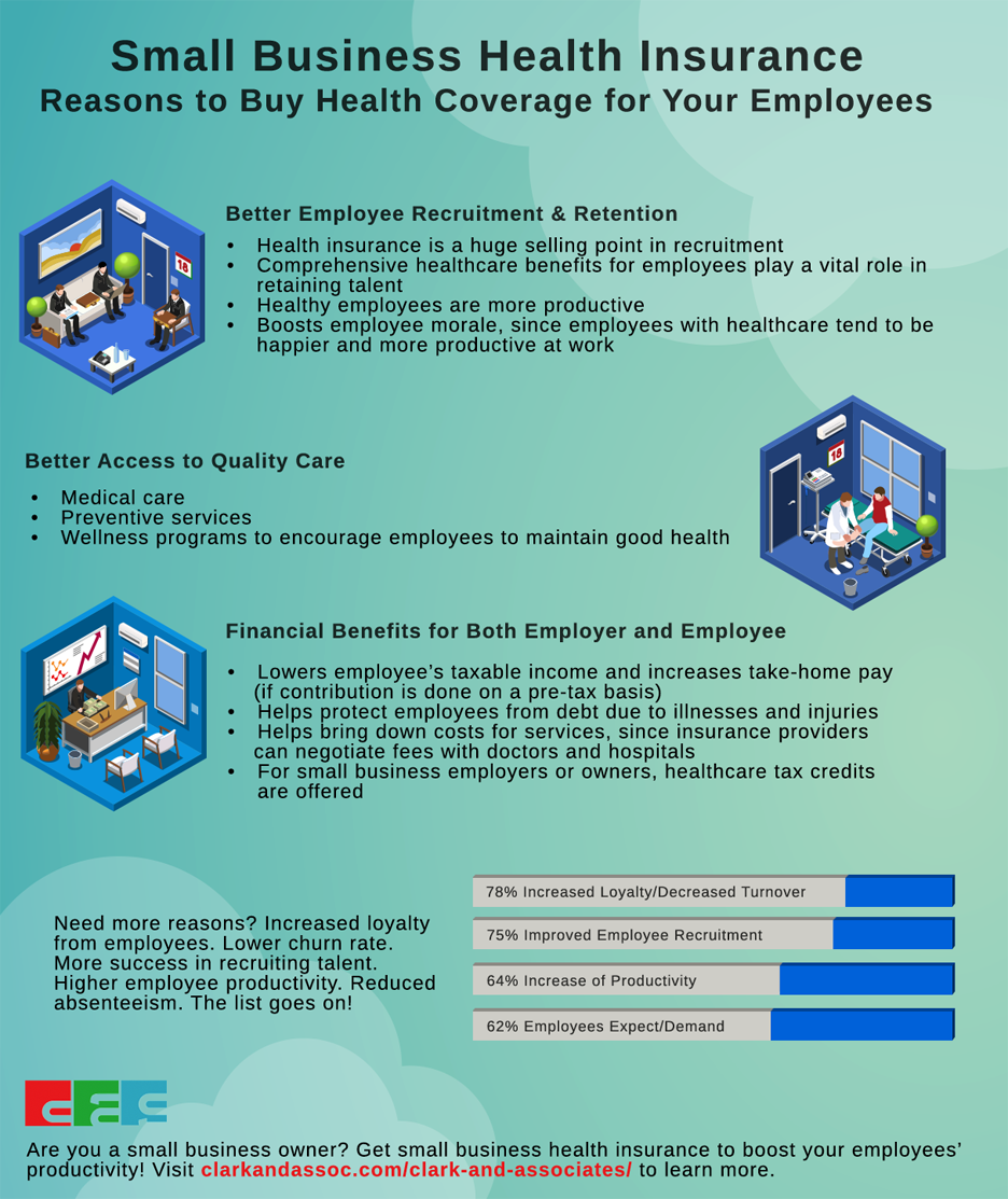 In Health Insurance For Small Business Employees  Clark amp; Associates
